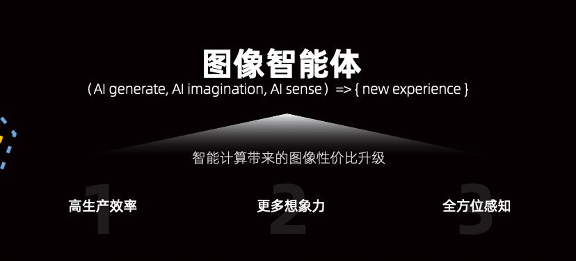 人脑和机器的关系,这里有 14 种好奇   | 从无限运算力到无限想象力